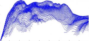 مدلسازی سه بعدی با روش فتومتریک استریو